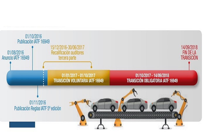 norma iatf 16949 pdf español gratis 1