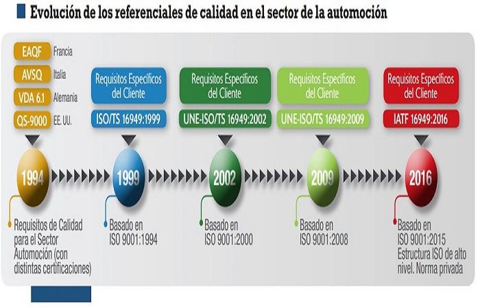 norma iatf 16949 pdf español gratis 3